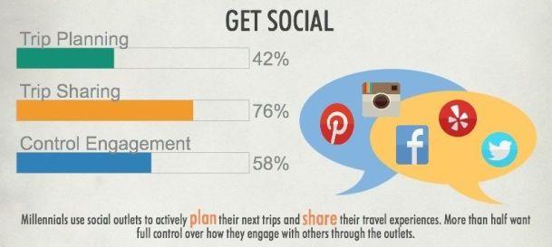 Millennial-Travel-Trends3